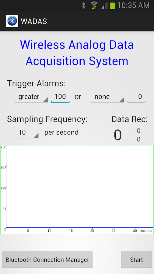 Analog Data Acquisition System- screenshot