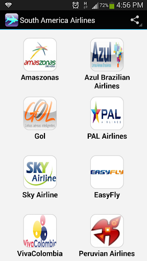 South America Airlines