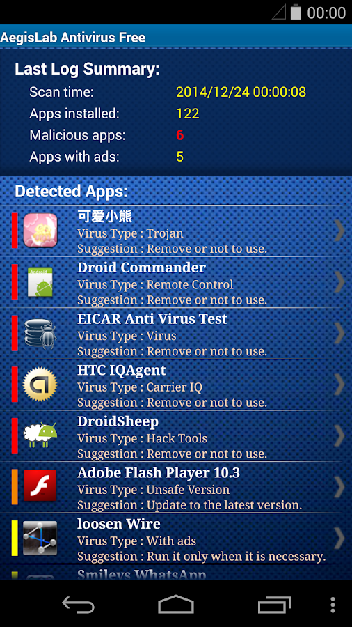 AegisLab Antivirus Free - screenshot