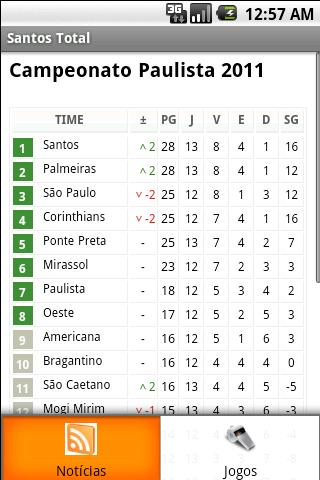 Santos Total - screenshot