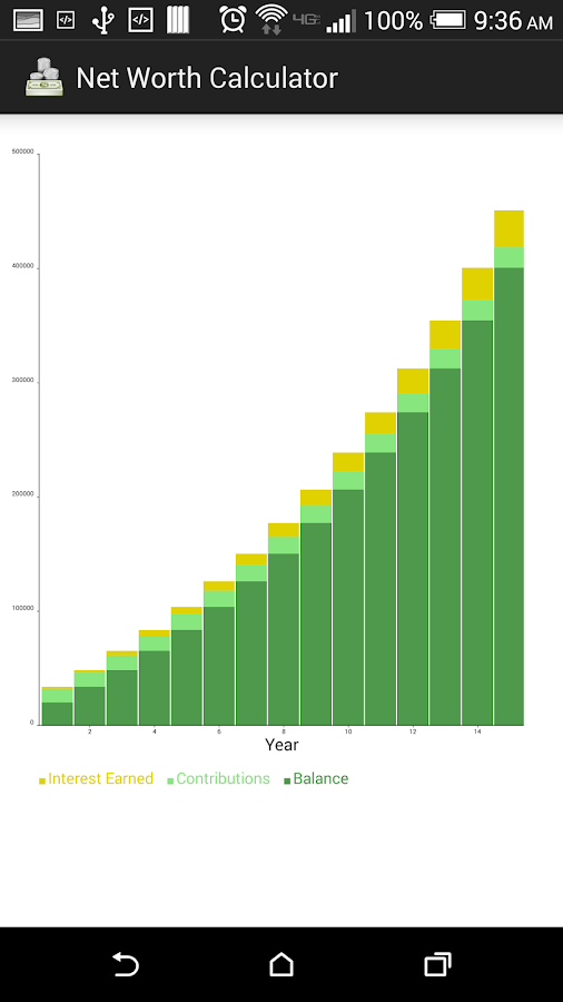 net worth calculations