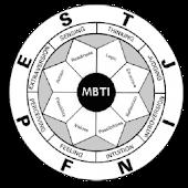 MBTI戀愛類型測試