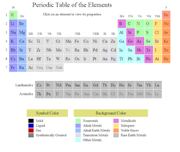 Periodic table of elements apps on google play screenshot image urtaz Gallery