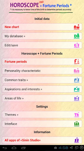 Astrology Fortune
