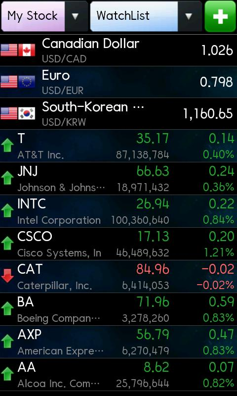 World Stock & Currency - screenshot