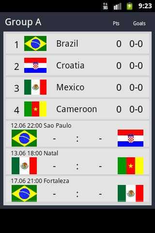 World Cup Brazil 2014 Schedule