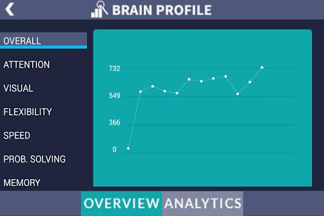 Neuron Gym: Brain Trainer Beta Screenshot