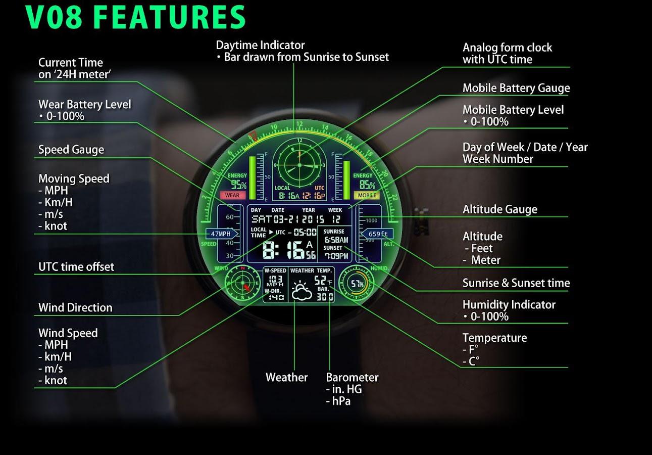 Faces for moto 360 - V08 Watchface For Moto 360 Screenshot