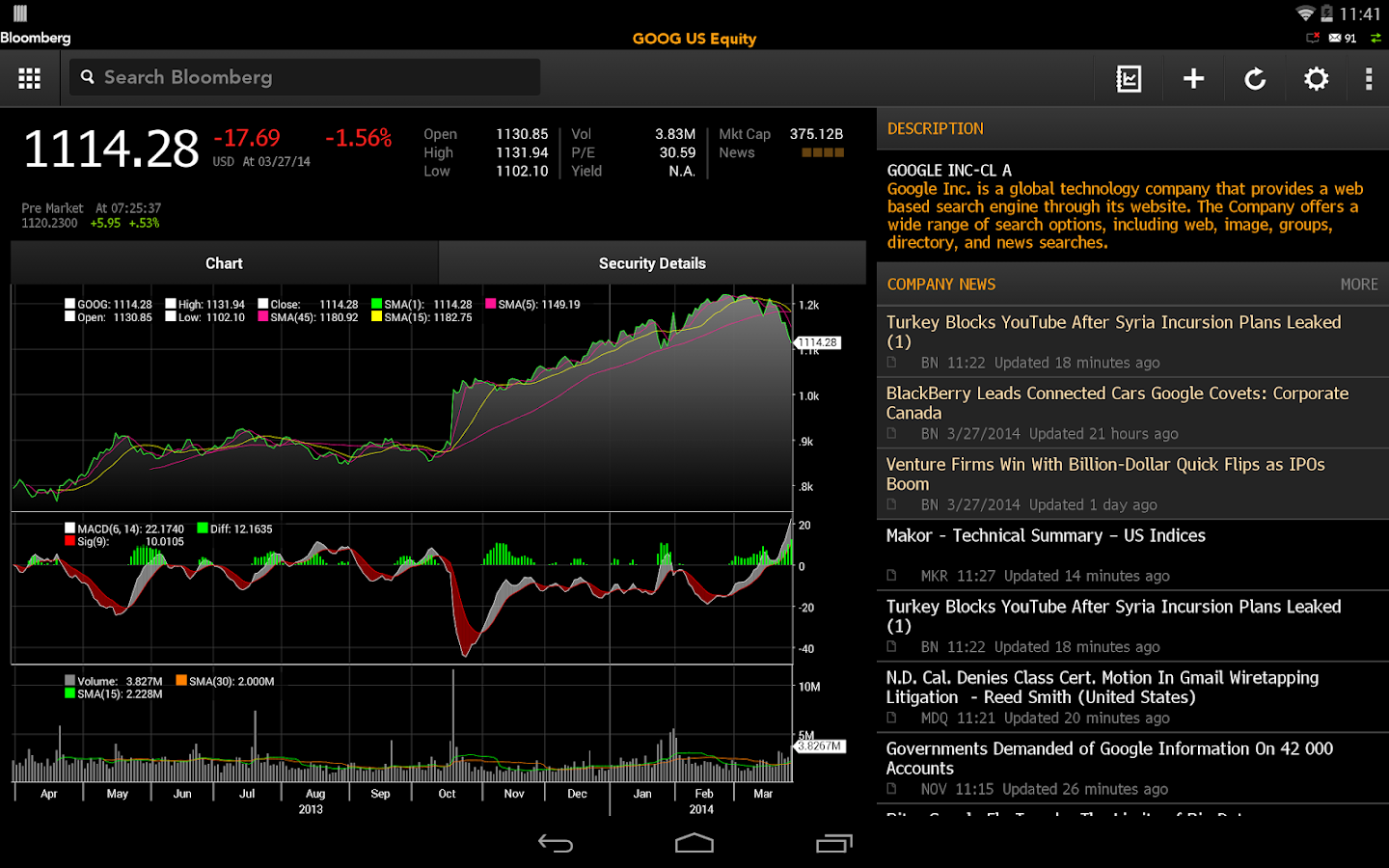Bloomberg Professional- screenshot