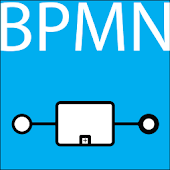 BPMN Quick Reference Guide OLD