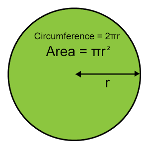 Circumference area of circle android apps on google play circumference area of circle ccuart Images