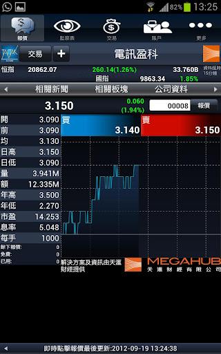 大德M-trade