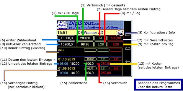 DigiScout Wasser AD - screenshot thumbnail
