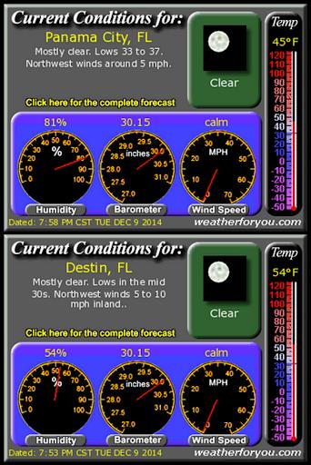 Florida Weather