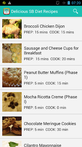 South Beach Diet Recipes