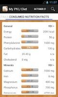 Screenshot of PKU Diet Management