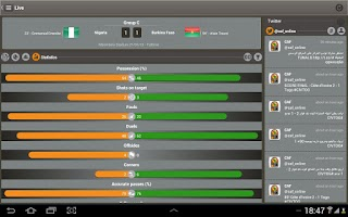 Screenshot of Orange AFCON SOUTH AFRICA 2013