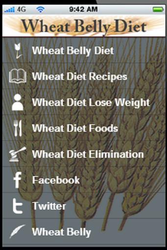 Wheat Belly Diet+