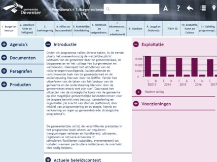 Deventer Begroting 2015