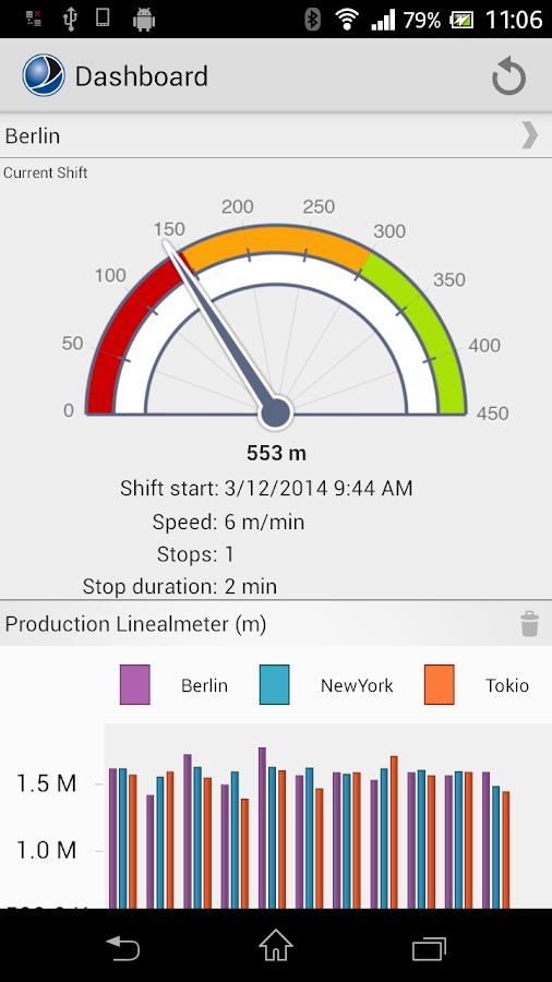 BHS OEE - screenshot