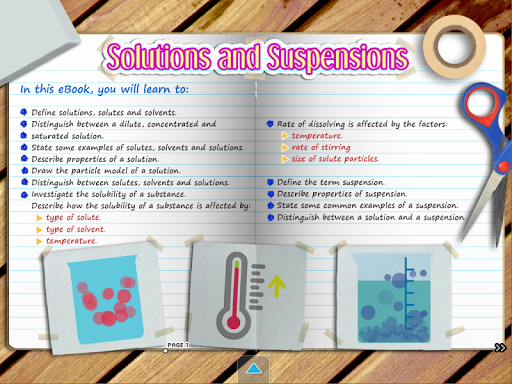 Solutions and Suspensions