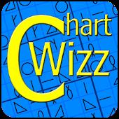 Chart Pattern Wizard