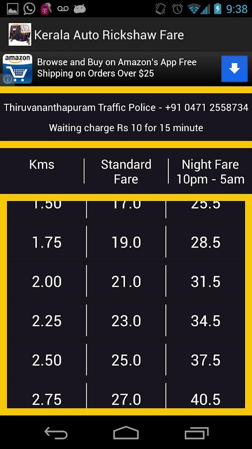 Kerala Auto Rickshaw Fare- screenshot