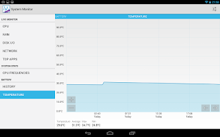 Screenshot of System Monitor Lite