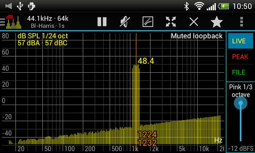 【免費音樂App】Sound Spectrum Pro-APP點子