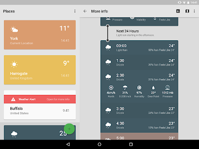 Weather Timeline - Forecast v1.2.1