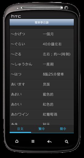 簡單學日語