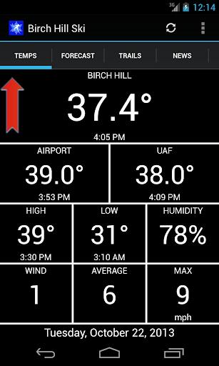 Birch Hill Ski Temperature