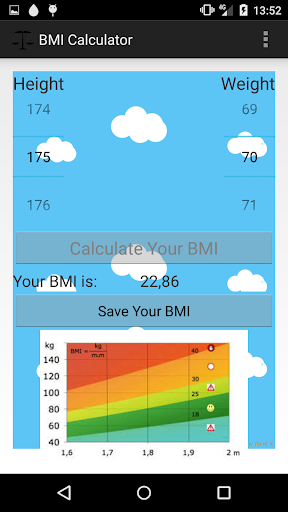 BMI Fast Easy