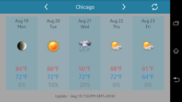 Screenshot of Weather4car