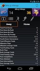 NFL Scoreboard