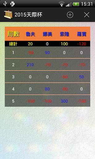 玩工具App|遊戲計分器免費|APP試玩
