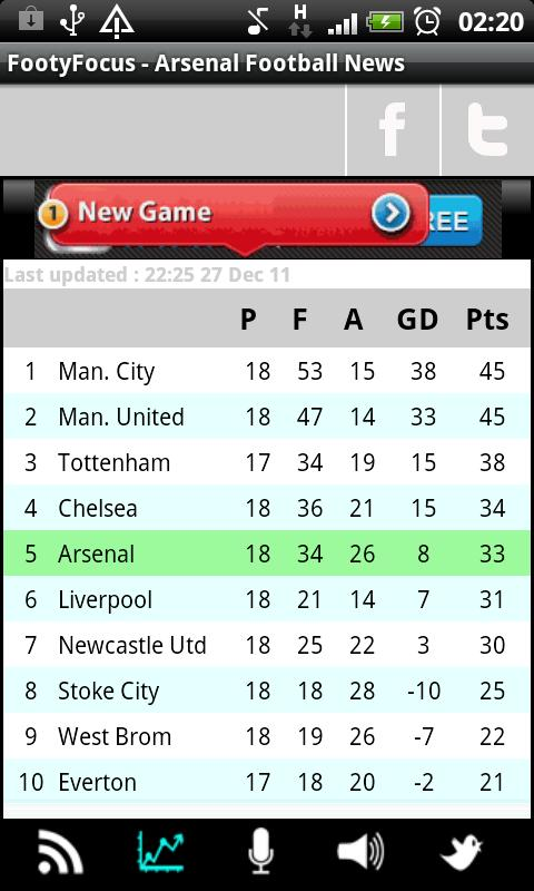 Manchester- News & Scores- screenshot