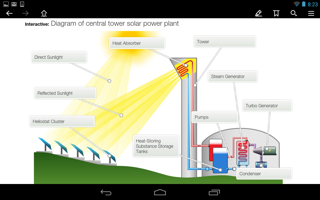 Renewable Energy Sources - Android Apps on Google Play