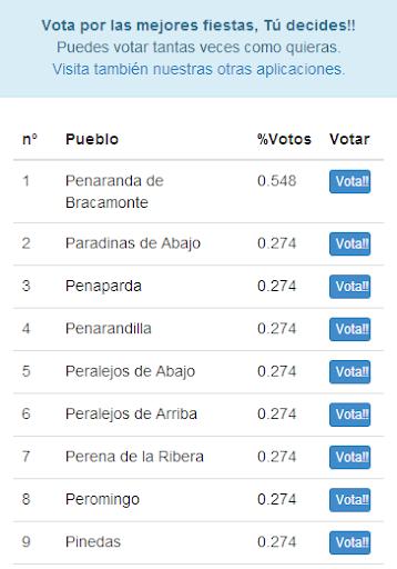 Mejores Fiestas Salamanca 5.0 screenshots 2