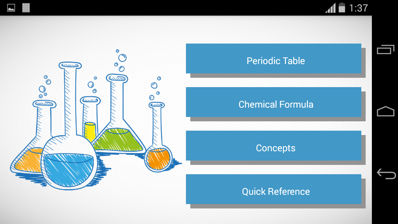 How does chemistry relate to business?