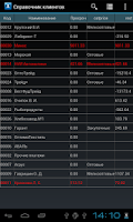 Screenshot of PalmOrder - мобильная торговля