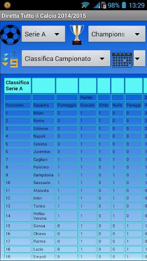 Diretta Calcio Serie A-B 14-15