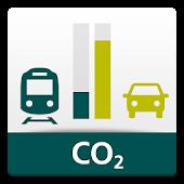 CO2 vergelijker
