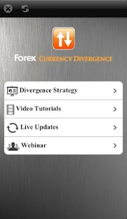 Forex Currency Divergence