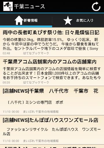 千葉ニュース