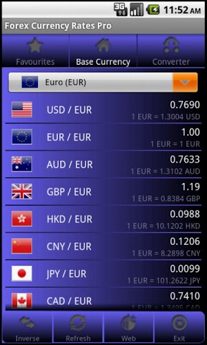 Download Forex Currency Rates Pro APK latest version app by