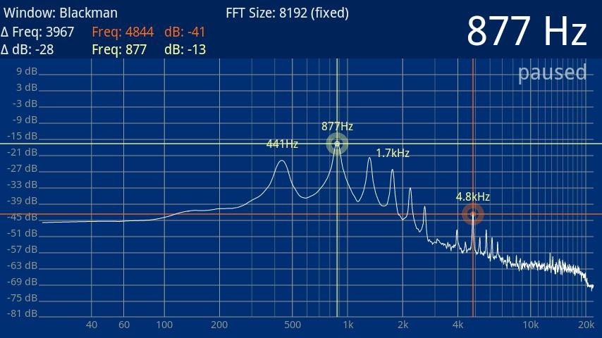 Download Speedy Spectrum Analyzer APK latest version app for android devices