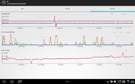 Monyt - Server Monitor Screenshot 5