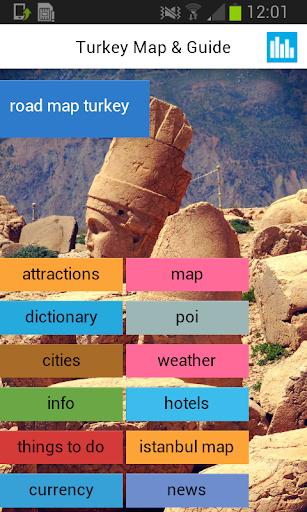 Turkey offline Map Guide News