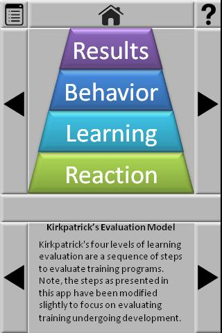 Kirkpatrick's Evaluation Model